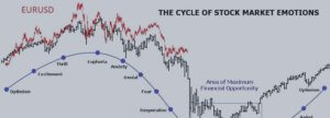 cycles-trading